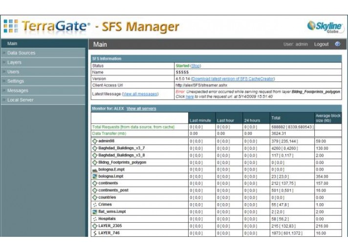 TerraGate SFS Manager